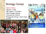 strategy camps3