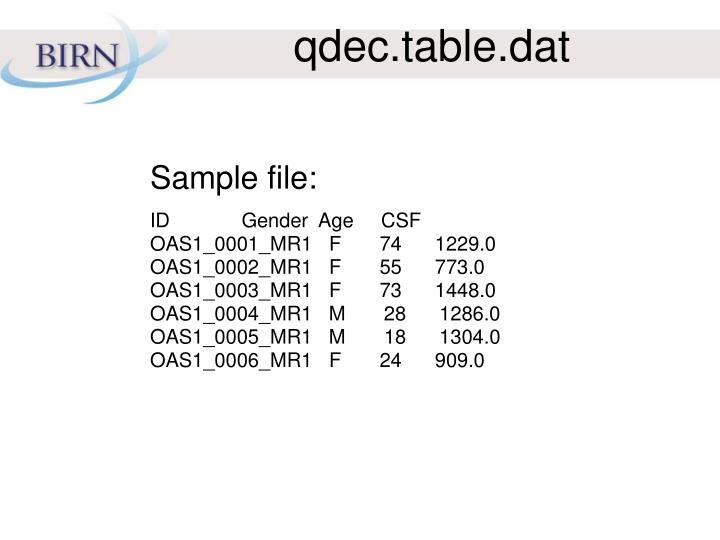 qdec.table.dat