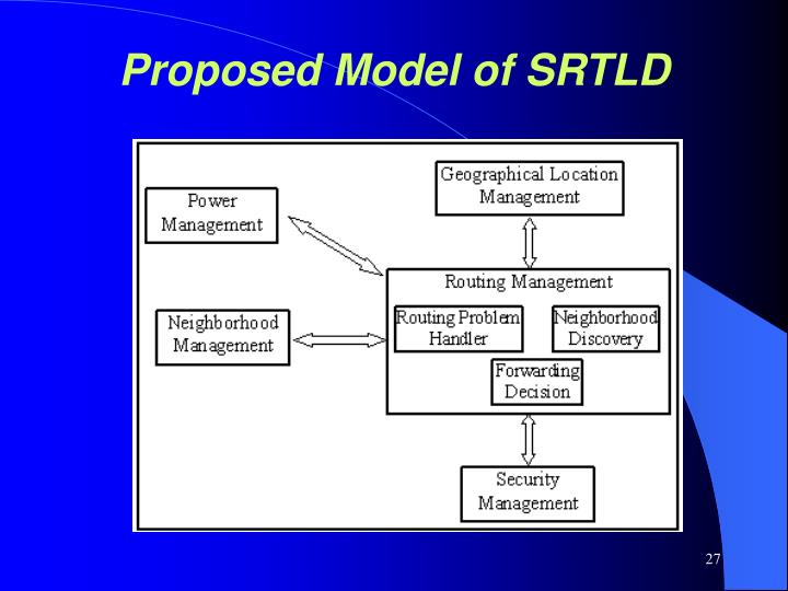 Proposed Model of SRTLD