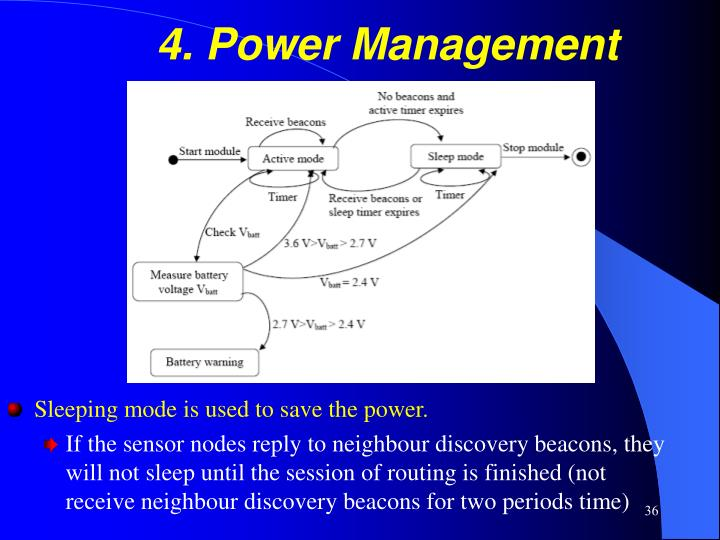 4. Power Management