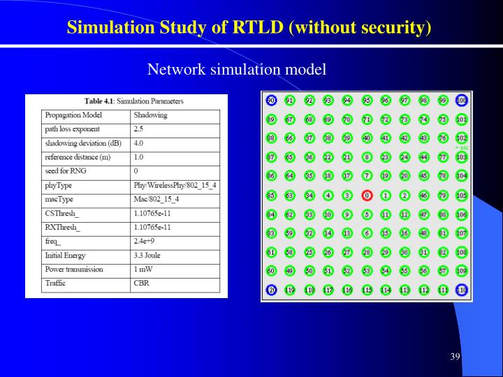 Simulation Study of RTLD (without security)
