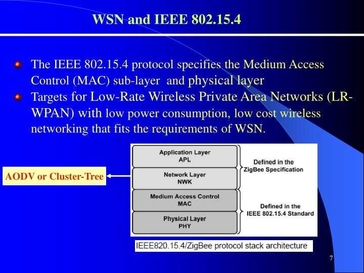 WSN and IEEE 802.15.4
