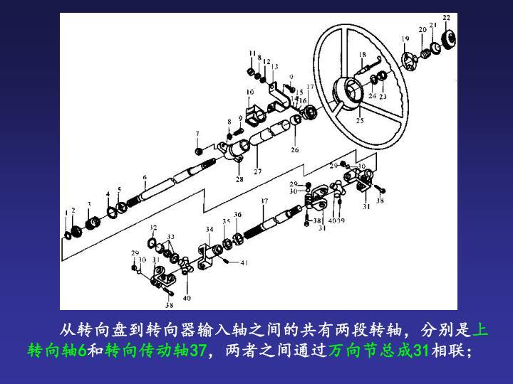 从转向盘到转向器输入轴之间的共有两段转轴,分别是