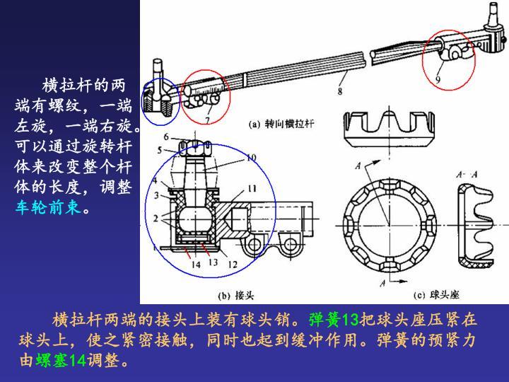 横拉杆的两端有螺纹,一端左旋,一端右旋。可以通过旋转杆体来改变整个杆体的长度,调整