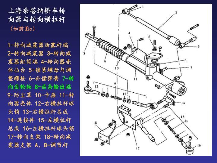 上海桑塔纳轿车转向器与转向横拉杆