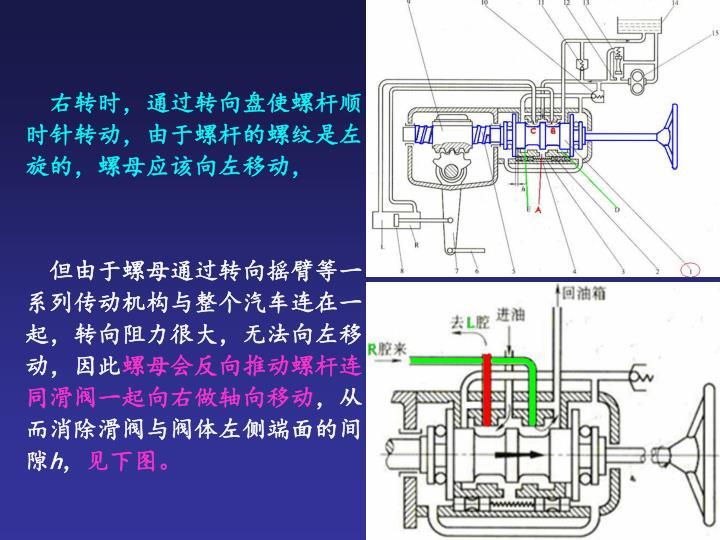 右转时,通过转向盘使螺杆顺时针转动,由于螺杆的螺纹是左旋的,螺母应该向左移动,