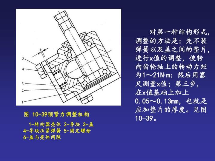 对第一种结构形式,调整的方法是:先不装弹簧以及盖之间的垫片,进行