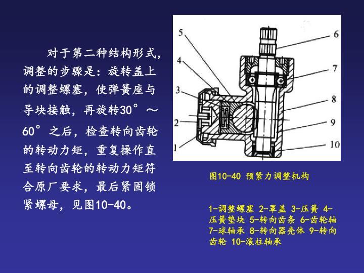 对于第二种结构形式,调整的步骤是:旋转盖上的调整螺塞,使弹簧座与导块接触,再旋转