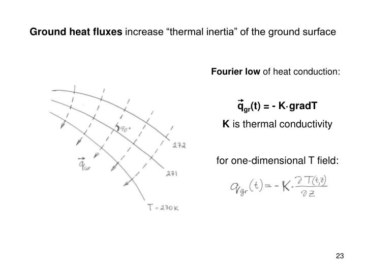 Ground heat fluxes