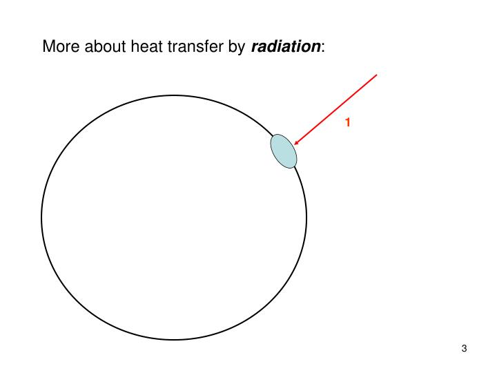 More about heat transfer by