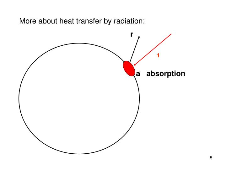 More about heat transfer by radiation: