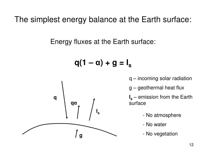 The simplest energy balance at the Earth surface: