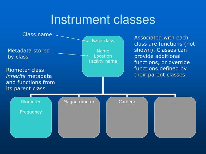 Instrument classes