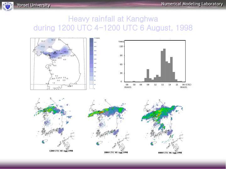 Heavy rainfall at Kanghwa