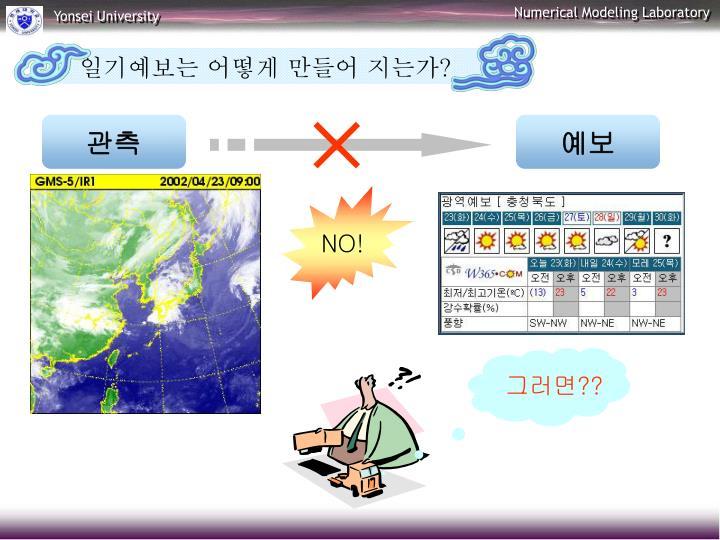 일기예보는 어떻게 만들어 지는가