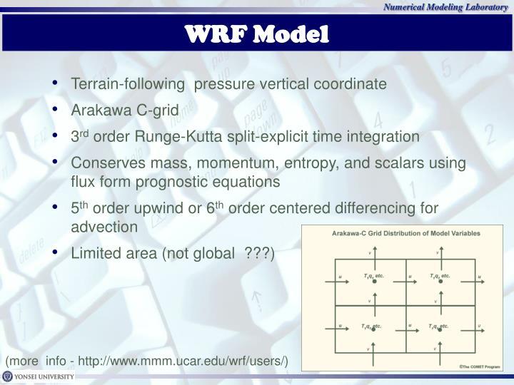 Numerical Modeling Laboratory
