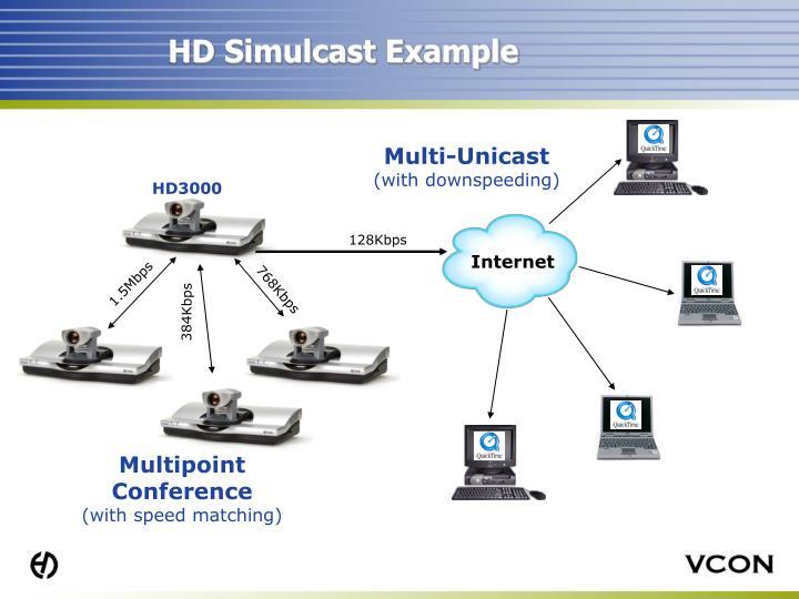 HD Simulcast Example