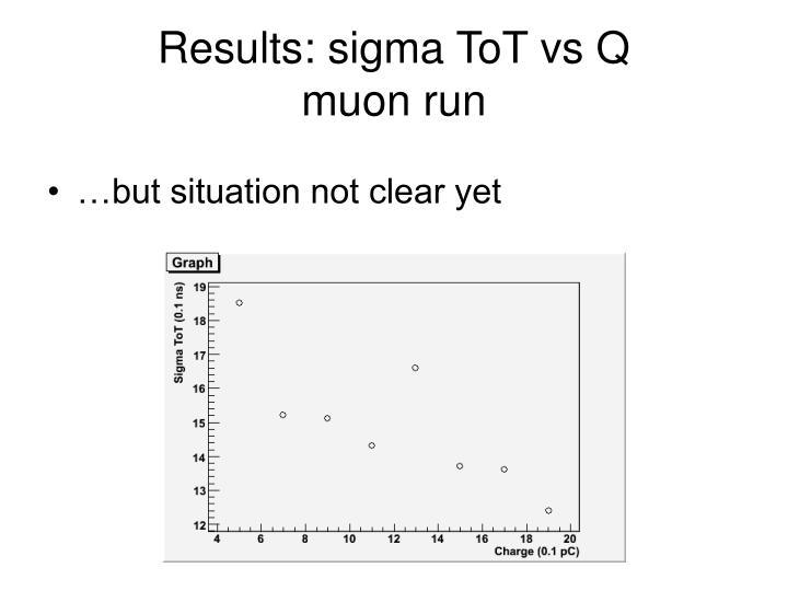 Results: sigma ToT vs Q