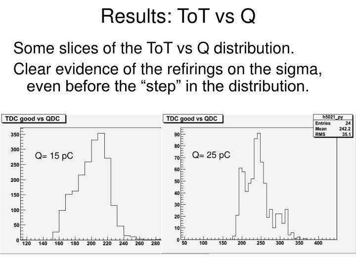 Results: ToT vs Q