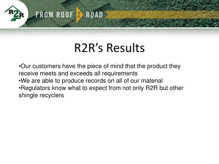 R2R's Results