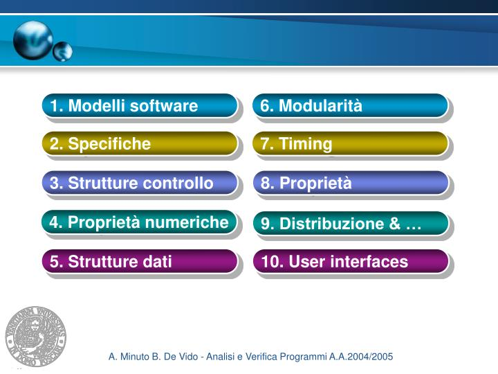 1. Modelli software