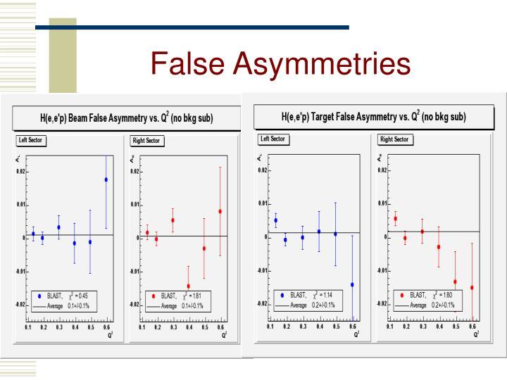 False Asymmetries