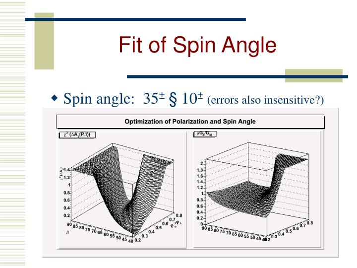 Fit of Spin Angle