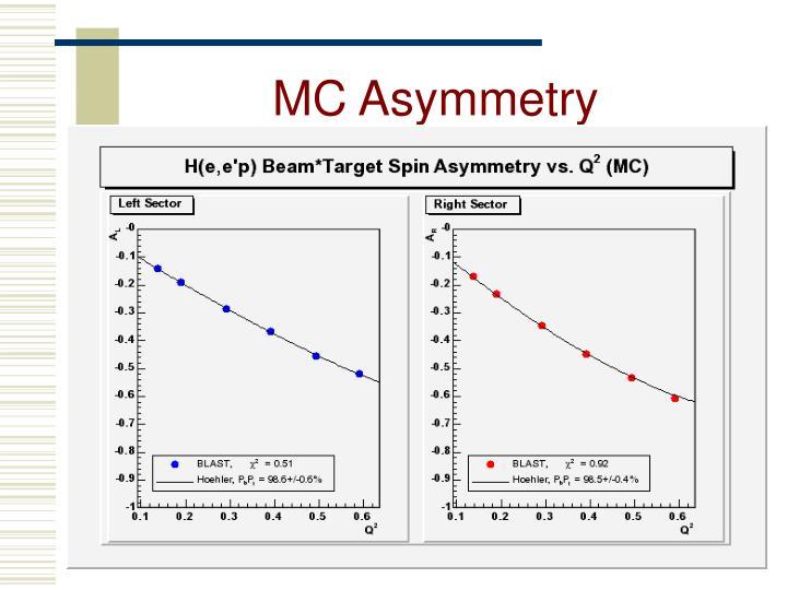 MC Asymmetry