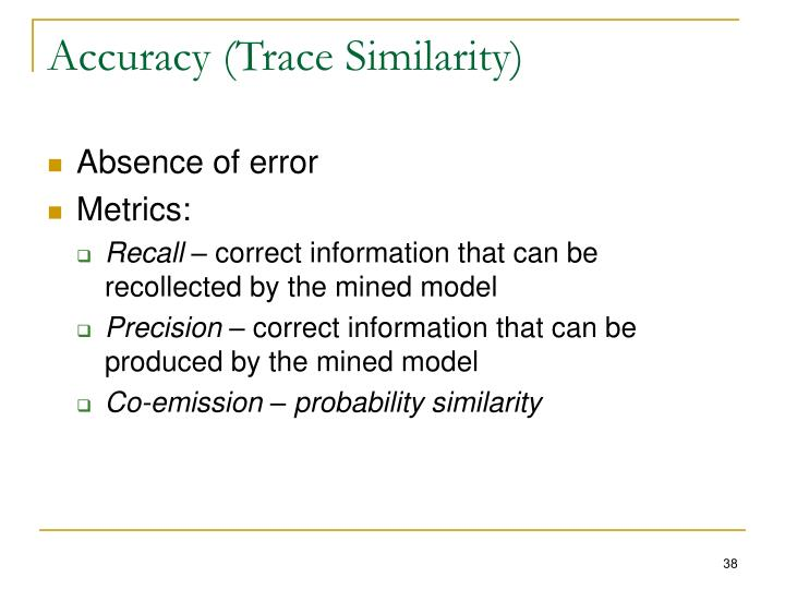 Accuracy (Trace Similarity)