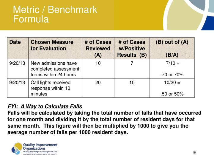 Metric / Benchmark