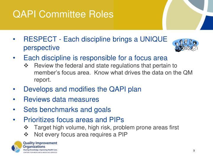 QAPI Committee Roles