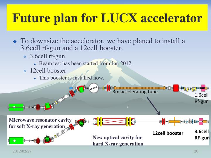Future plan for LUCX accelerator