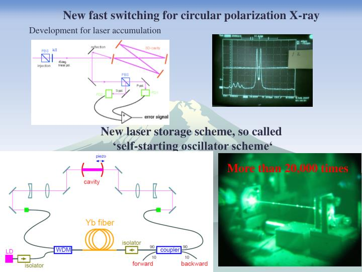 New fast switching for circular polarization X-ray