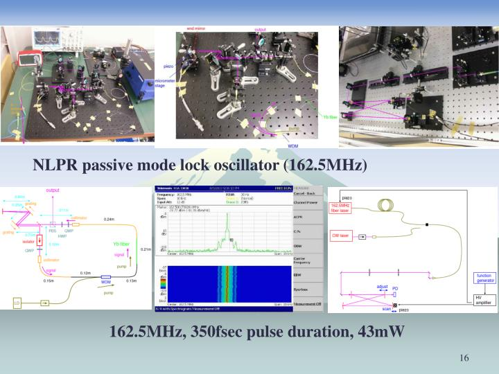 NLPR passive mode lock oscillator (162.5MHz)