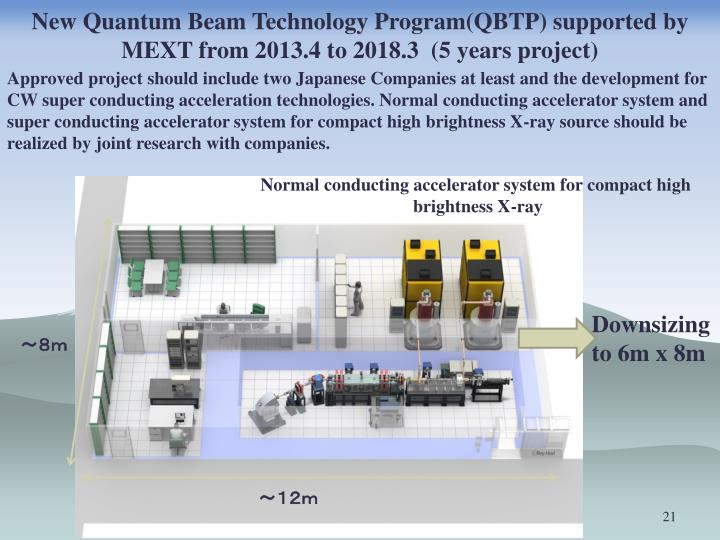 New Quantum Beam Technology Program(QBTP) supported by MEXT from 2013.4 to 2018.3  (5 years project)