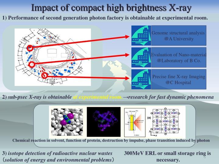 Impact of compact high brightness X-ray