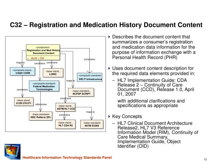 Describes the document content that summarizes a consumer's registration and medication data information for the purpose of information exchange with a Personal Health Record (PHR)