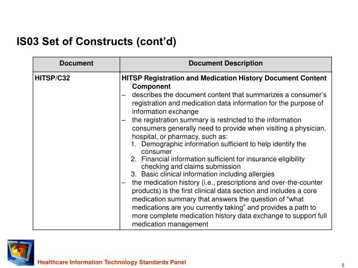 IS03 Set of Constructs (cont'd)