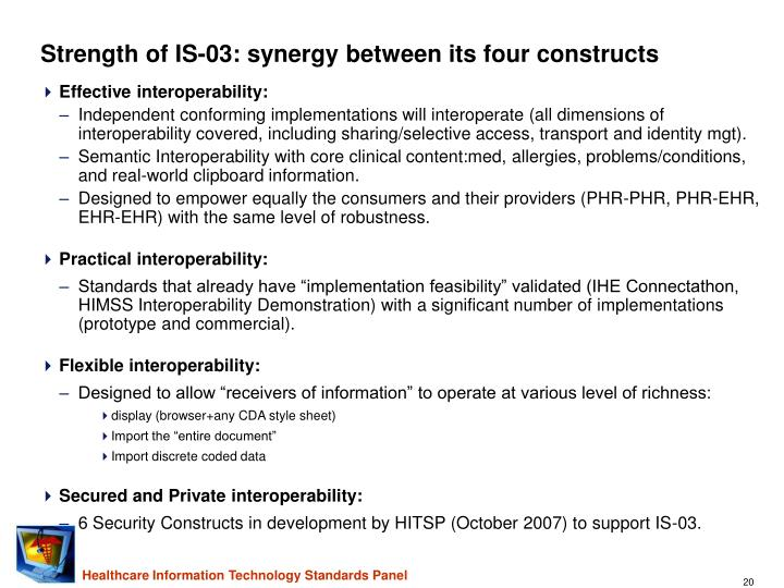 Strength of IS-03: synergy between its four constructs