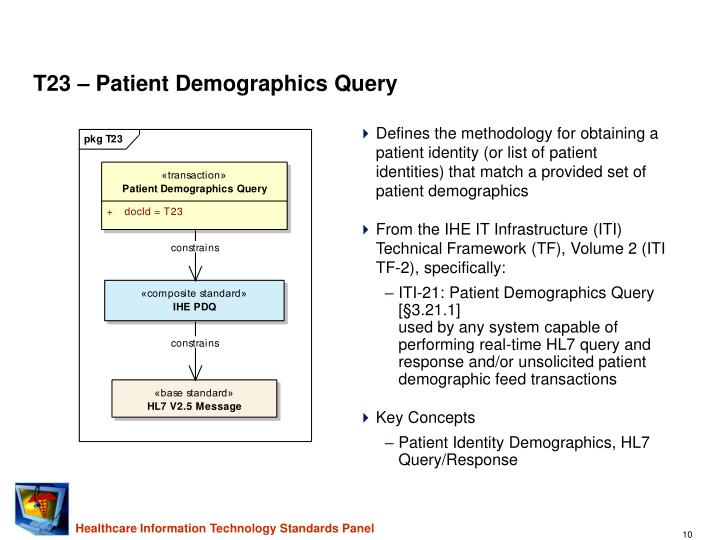 Defines the methodology for obtaining a patient identity (or list of patient identities) that match a provided set of patient demographics