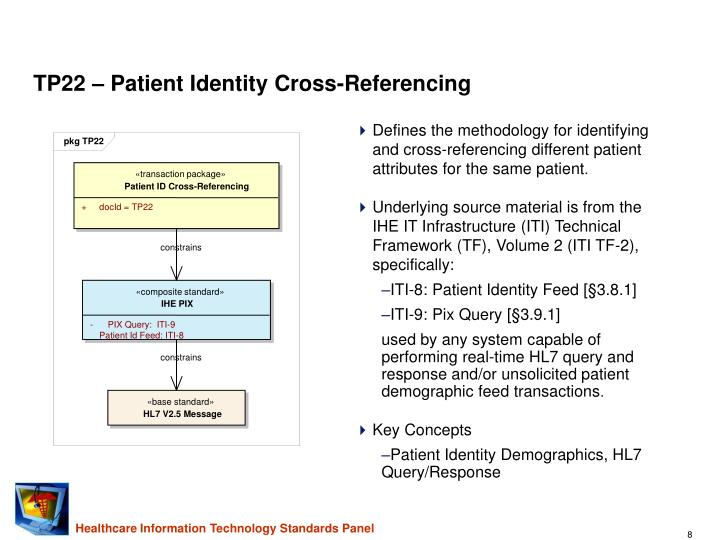 Defines the methodology for identifying and cross-referencing different patient attributes for the same patient