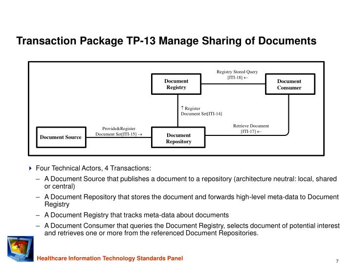 Transaction Package TP-13 Manage Sharing of Documents