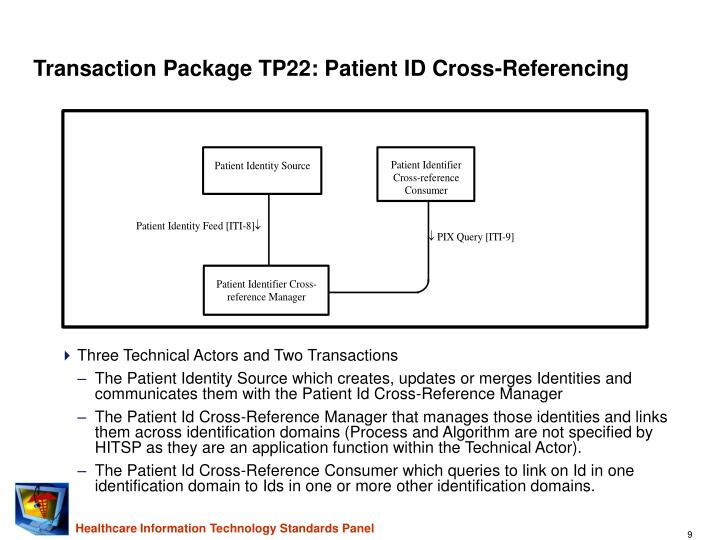 Transaction Package TP22: Patient ID Cross-Referencing