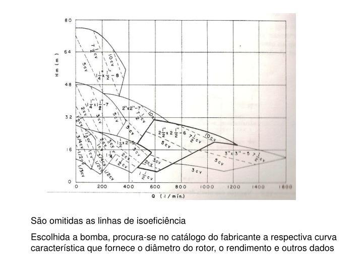 São omitidas as linhas de isoeficiência