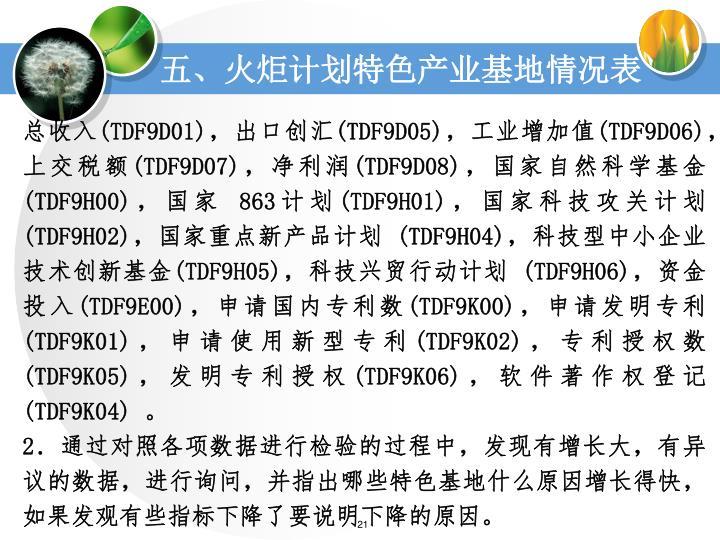 五、火炬计划特色产业基地情况表