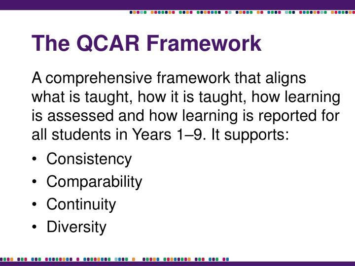 The QCAR Framework