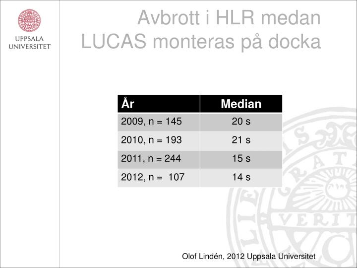 Avbrott i HLR medan LUCAS monteras på docka