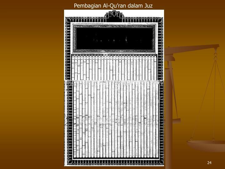 Pembagian Al-Quran dalam Juz
