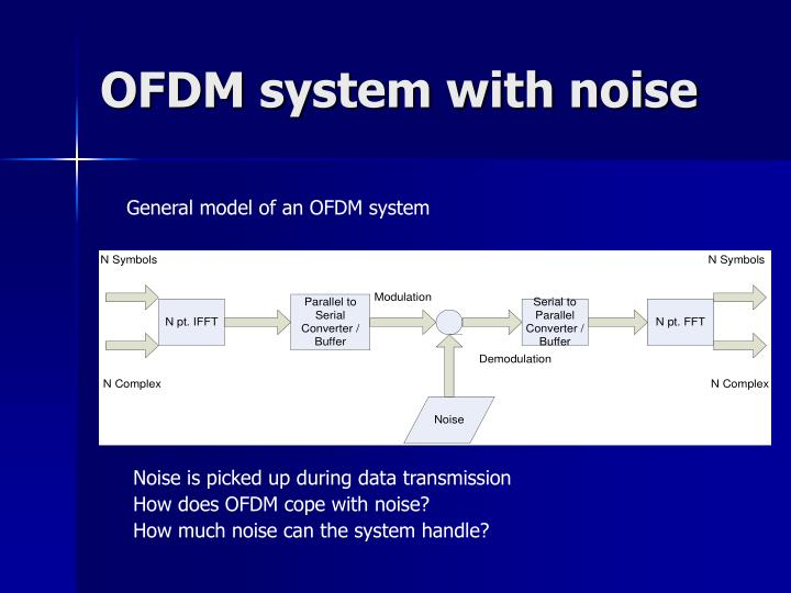 OFDM system with noise