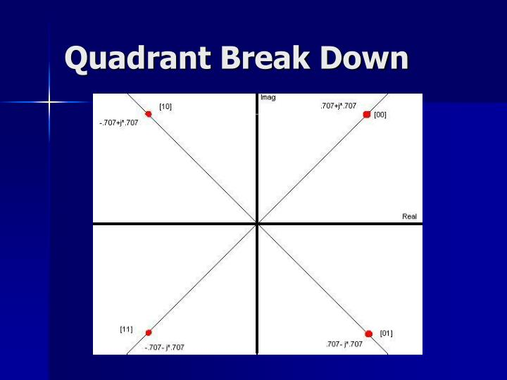 Quadrant break down